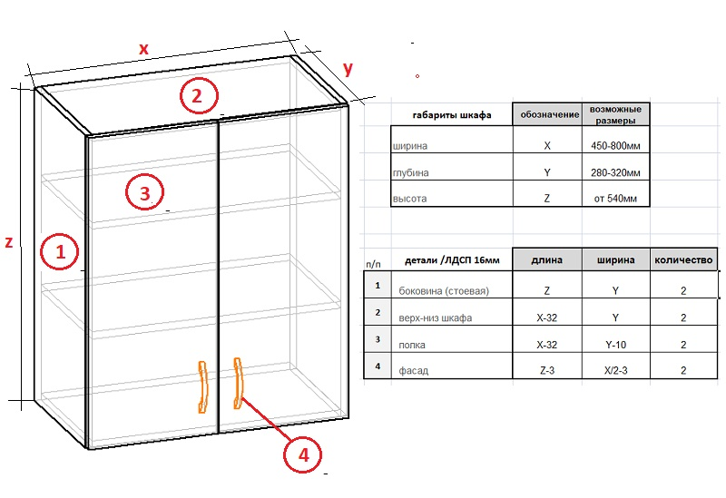 чертеж кухонного навесного шкафа с расчетами