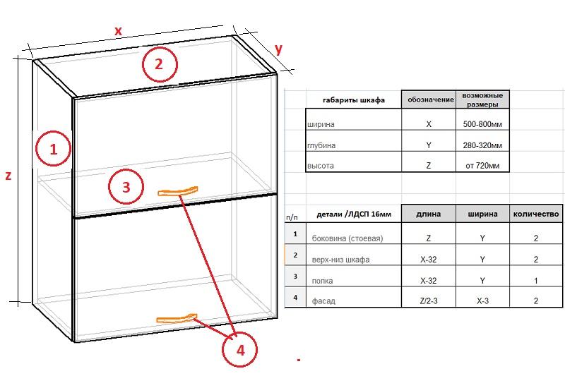 чертеж кухонного навесного шкафа с размерами
