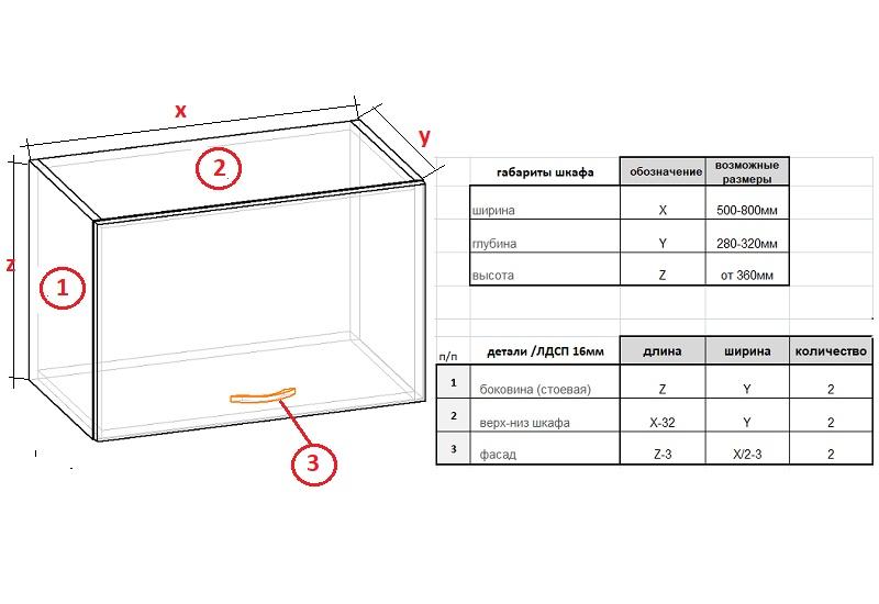 чертеж кухонного навесного шкафа под вытяжку с размерами