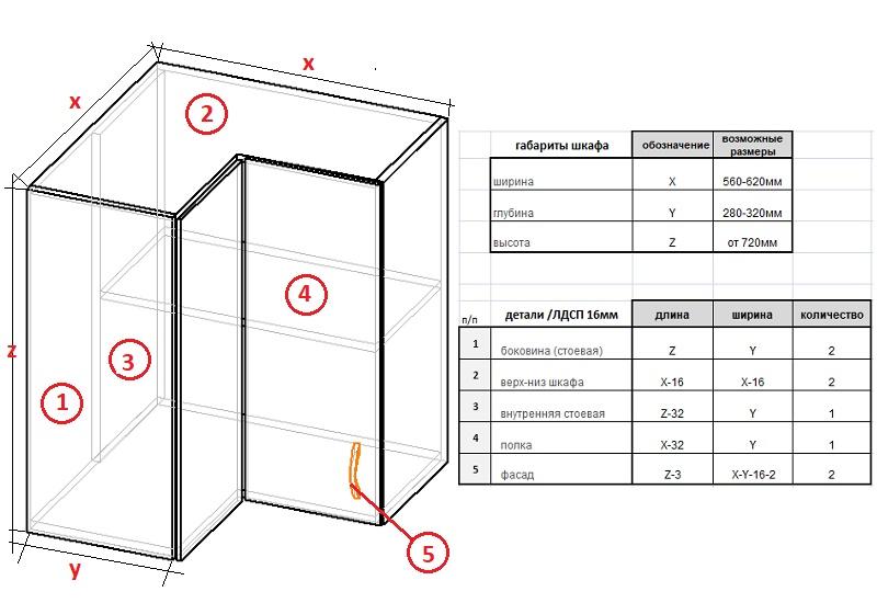 чертеж углового навесного кухонного шкафа с размерами