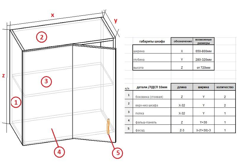 чертеж углового навесного кухонного шкафа с фальш-панелью