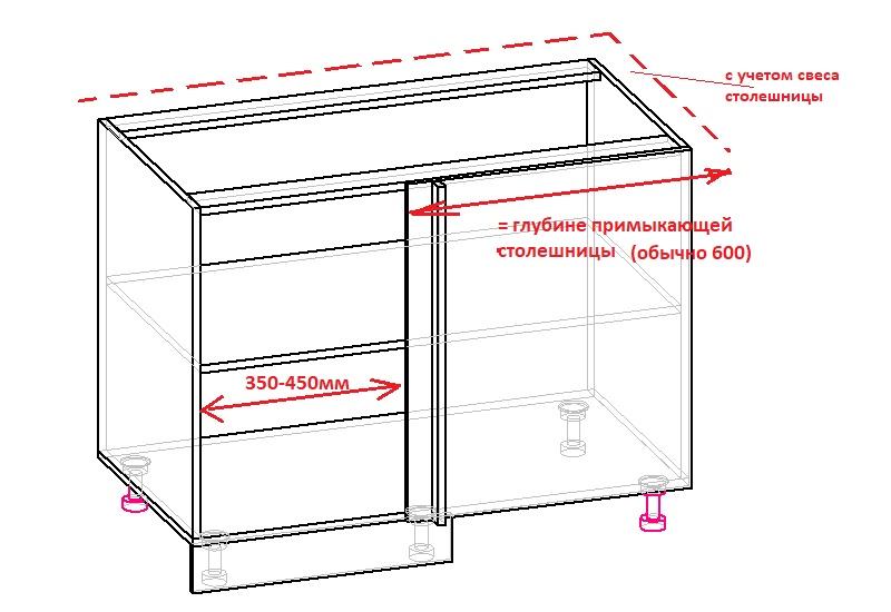 чертеж углового кухонного шкафа с фальшпанелью