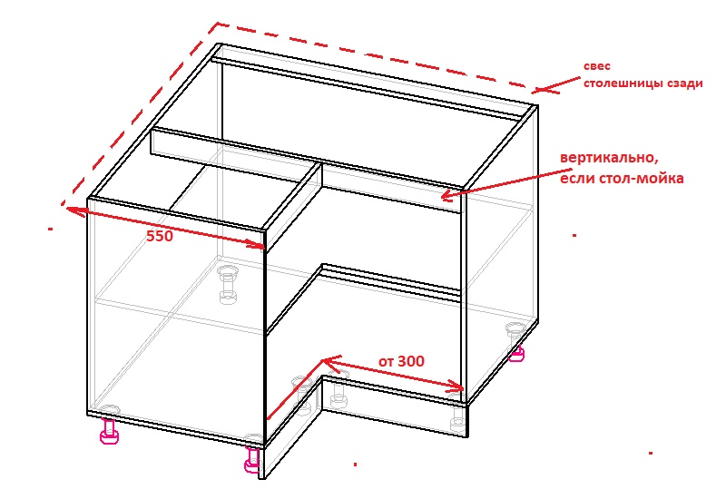угловой стол-мойка, чертеж корпуса