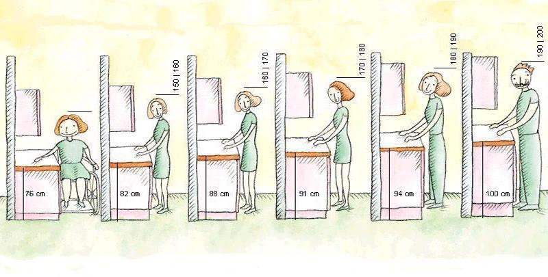 Чертежи кухонных шкафов с размерами для изготовления