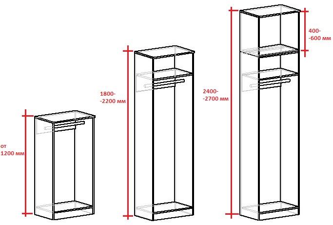 высота платяных двухдверных шкафов