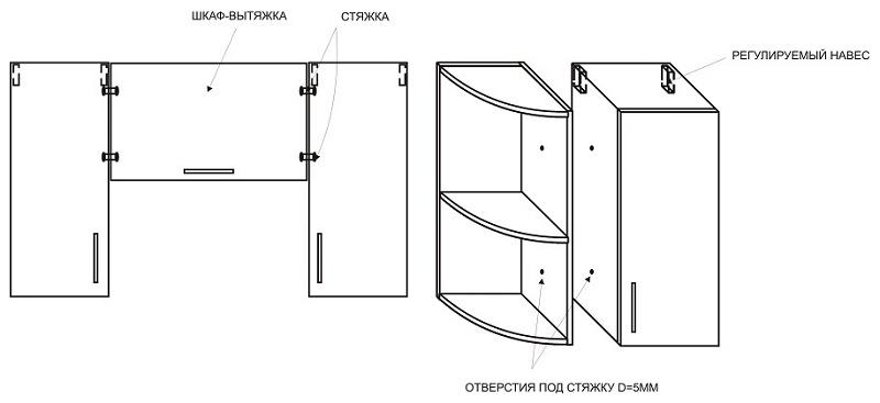 крепление шкафов и полок на стяжки