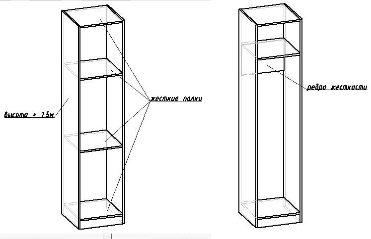 проектирование шкафа пенала своими руками