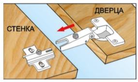 Как установить петли на шкаф или заменить своими руками