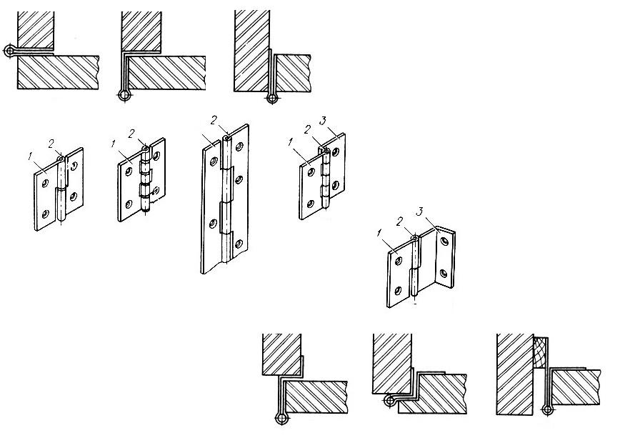 как установить рояльные петли на шкаф